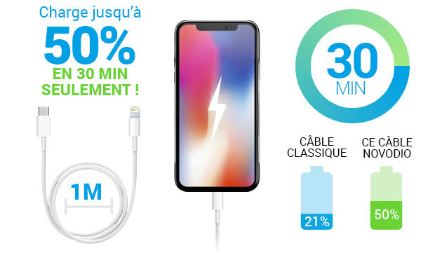 Câble Novodio Lightning USB-C charge rapide