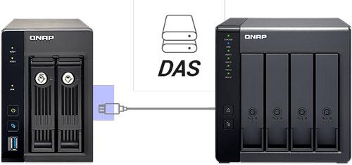 QNAP TR-004 stockage externe NAS