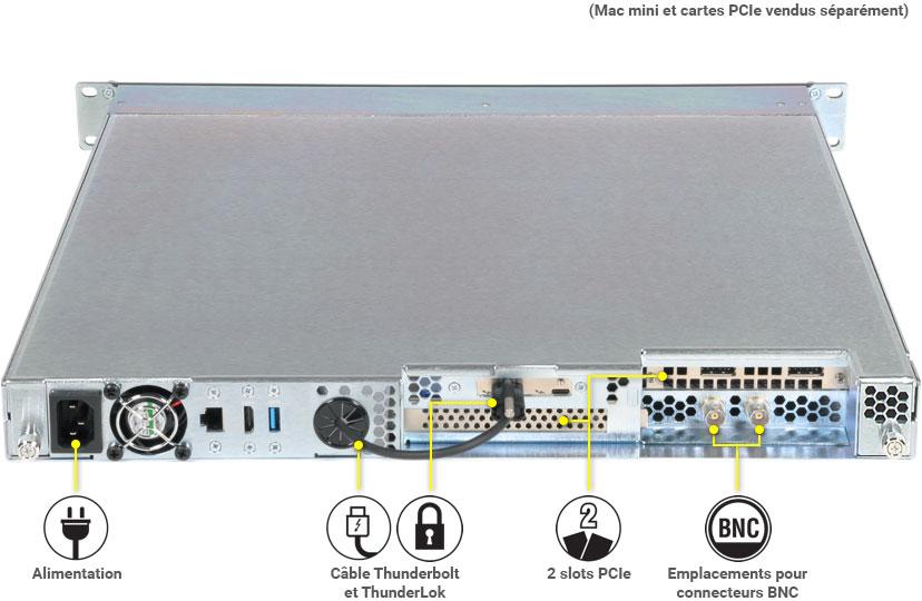 Sonnet xMac mini Server face arrière