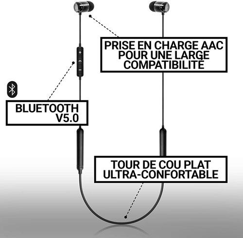 SoundMagic E11BT caractéristiques techniques