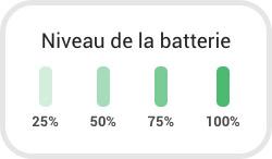 Niveau de la batterie