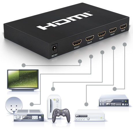 Switch HDMI