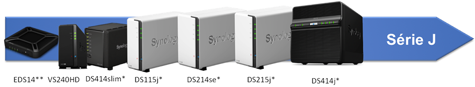 Synology Série J