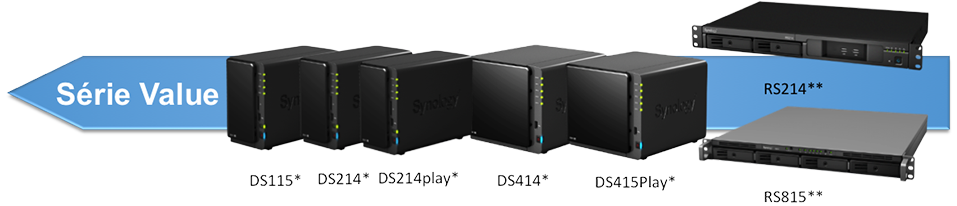 Synology Série Value
